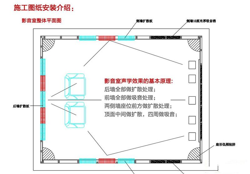 地图墙面设计方案